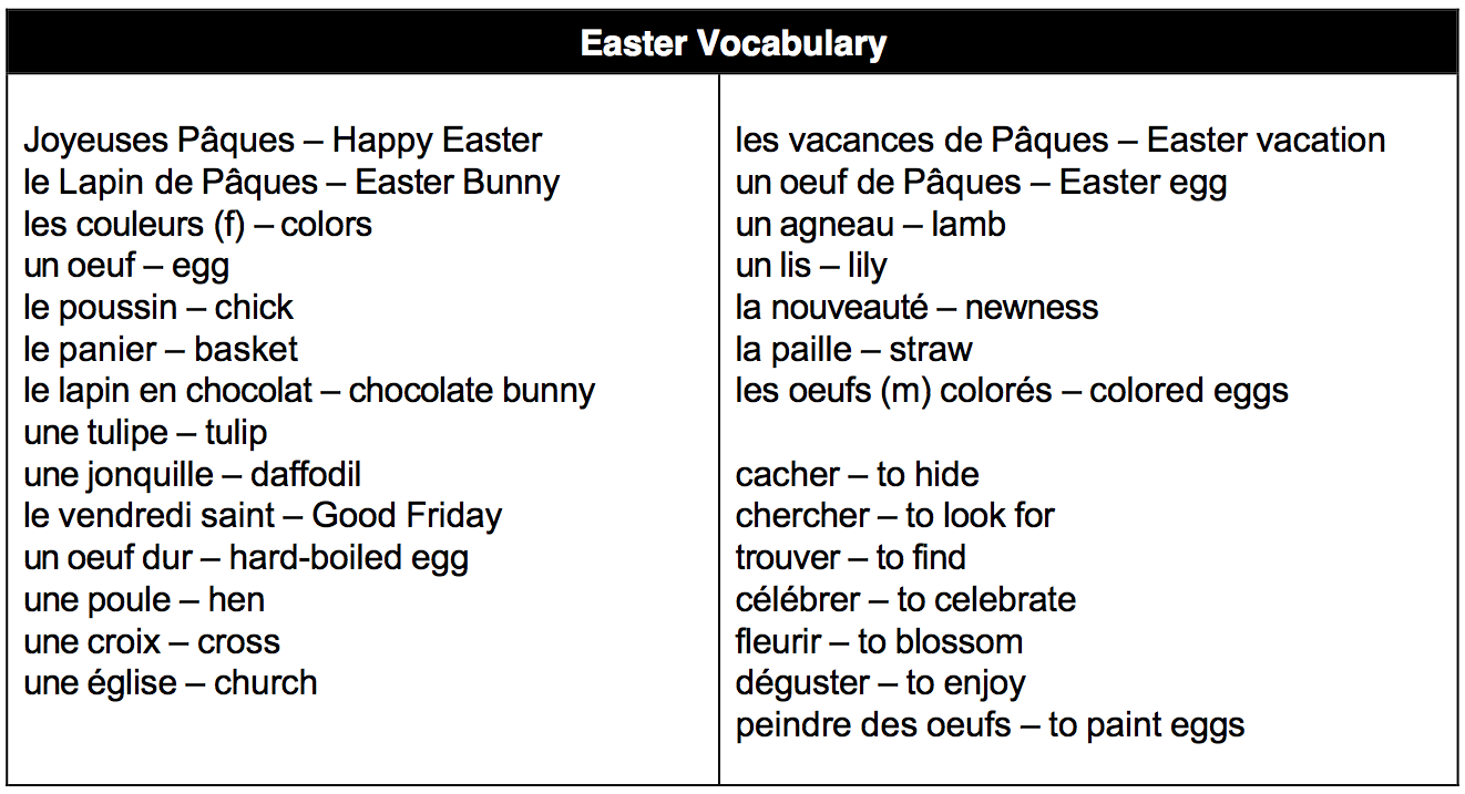 Easter : Adventures in Grade 1 French Immersion